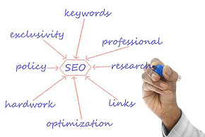 Why is SEO Important for Your Website - organic traffic